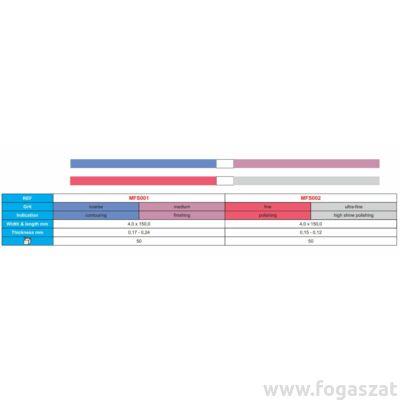Stoddard Maxflex polírozó csík